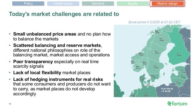 Today's market challenges are related to • Small unbalanced price areas and no plan how to balance the markets • Scattered...