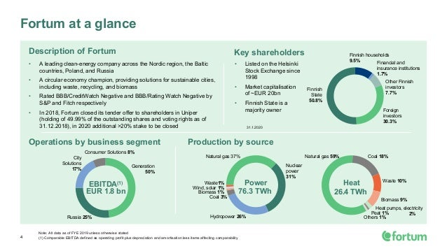 4 Fortum at a glance • A leading clean-energy company across the Nordic region, the Baltic countries, Poland, and Russia •...