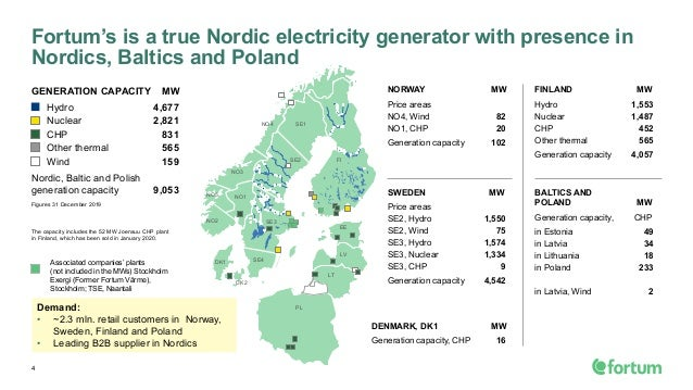 4 Fortum's is a true Nordic electricity generator with presence in Nordics, Baltics and Poland Associated companies' plant...