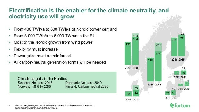 Electrification is the enabler for the climate neutrality, and electricity use will grow 6 • From 400 TWh/a to 600 TWh/a o...
