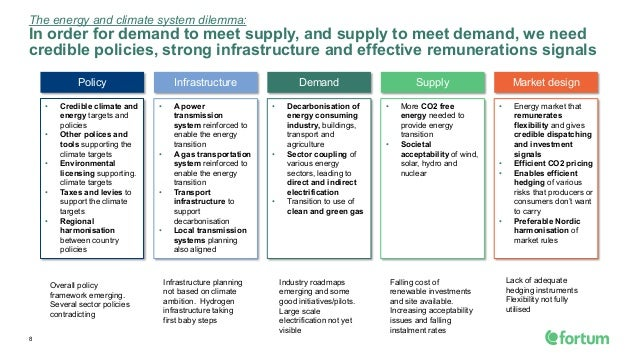 The energy and climate system dilemma: In order for demand to meet supply, and supply to meet demand, we need credible pol...