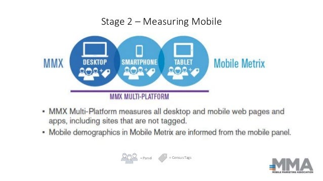 Stage 2 – Measuring Mobile = Panel = Census Tags