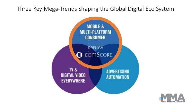 Three Key Mega-Trends Shaping the Global Digital Eco System