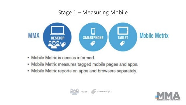 Stage 1 – Measuring Mobile = Panel = Census Tags