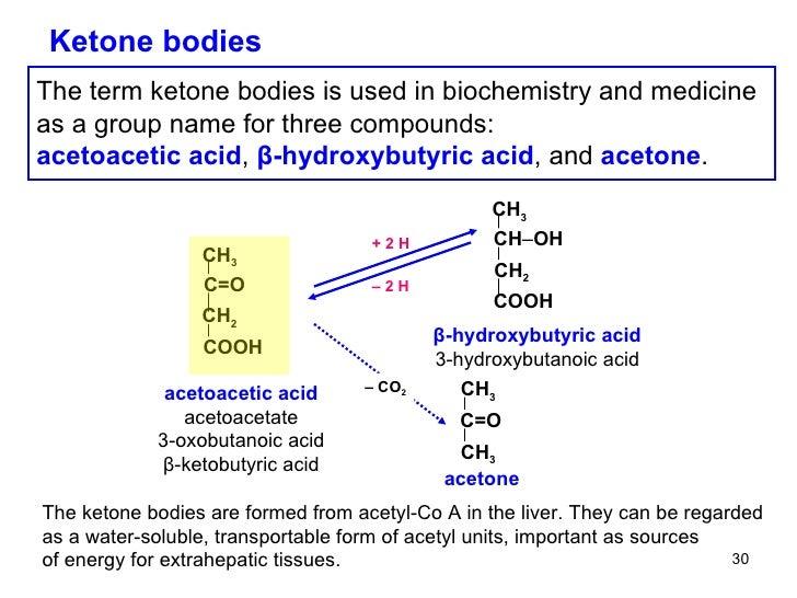 Oxaloacetic Acid Decarboxylation 07 derivatives ...
