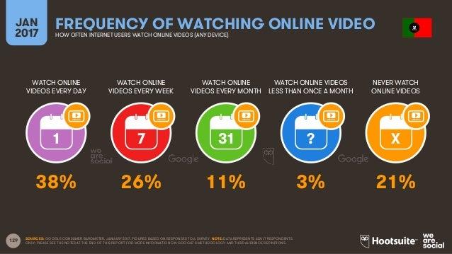 129 WATCH ONLINE VIDEOS EVERY DAY WATCH ONLINE VIDEOS EVERY WEEK WATCH ONLINE VIDEOS EVERY MONTH WATCH ONLINE VIDEOS LESS ...
