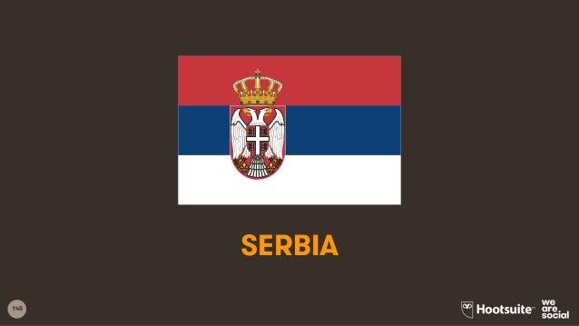 145 SERBIA