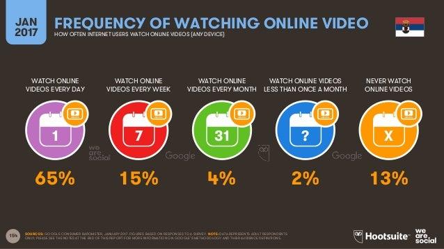154 WATCH ONLINE VIDEOS EVERY DAY WATCH ONLINE VIDEOS EVERY WEEK WATCH ONLINE VIDEOS EVERY MONTH WATCH ONLINE VIDEOS LESS ...