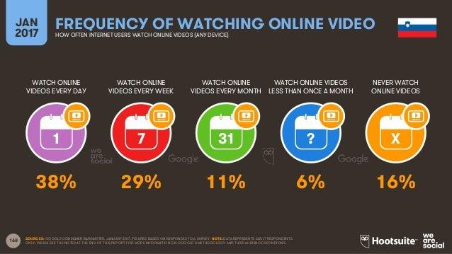 168 WATCH ONLINE VIDEOS EVERY DAY WATCH ONLINE VIDEOS EVERY WEEK WATCH ONLINE VIDEOS EVERY MONTH WATCH ONLINE VIDEOS LESS ...