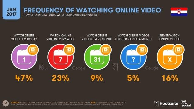 47 WATCH ONLINE VIDEOS EVERY DAY WATCH ONLINE VIDEOS EVERY WEEK WATCH ONLINE VIDEOS EVERY MONTH WATCH ONLINE VIDEOS LESS T...