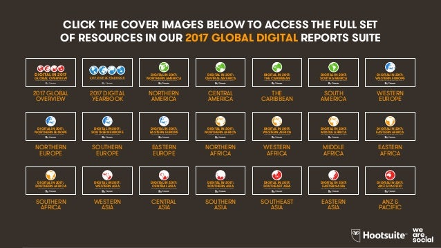 5 2017 GLOBAL OVERVIEW 2017 DIGITAL YEARBOOK NORTHERN AMERICA CENTRAL AMERICA SOUTH AMERICA THE CARIBBEAN WESTERN EUROPE N...