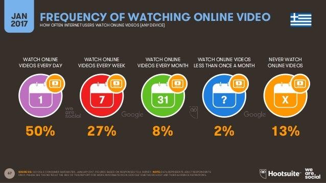 67 WATCH ONLINE VIDEOS EVERY DAY WATCH ONLINE VIDEOS EVERY WEEK WATCH ONLINE VIDEOS EVERY MONTH WATCH ONLINE VIDEOS LESS T...