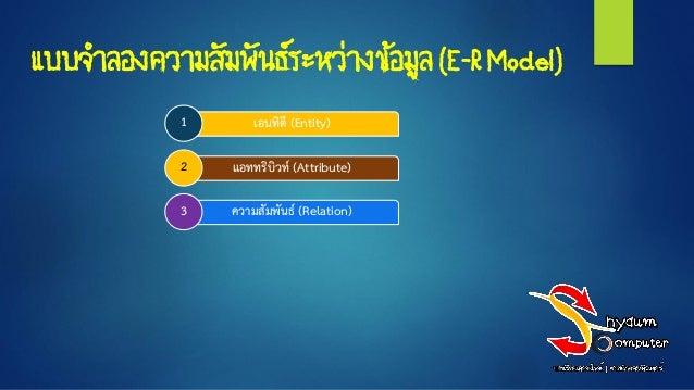 แบบจำลองควำมสัมพันธ์ระหว่ำงข้อมูล(E-RModel) เอนทิตี (Entity)1 แอททริบิวท์ (Attribute)2 ความสัมพันธ์ (Relation)3