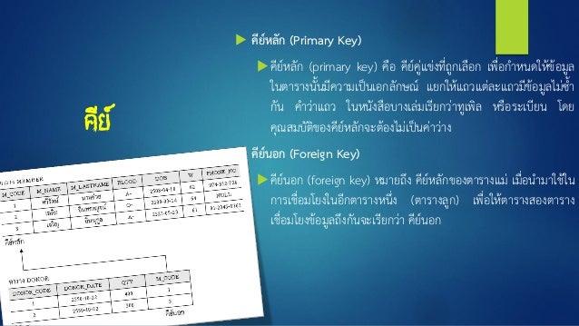 คีย์  คีย์หลัก (Primary Key) คีย์หลัก (primary key) คือ คีย์คู่แข่งที่ถูกเลือก เพื่อกาหนดให้ข้อมูล ในตารางนั้นมีความเป็น...