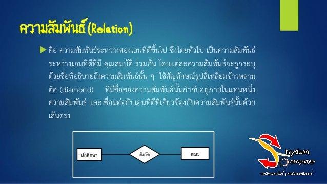 ควำมสัมพันธ์(Relation)  คือ ความสัมพันธ์ระหว่างสองเอนทิตีขึ้นไป ซึ่งโดยทั่วไป เป็นความสัมพันธ์ ระหว่างเอนทิตีที่มี คุณสมบ...