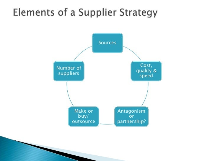 07 e3 supply chain management lecture notes