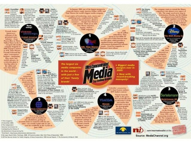 Educación mediática