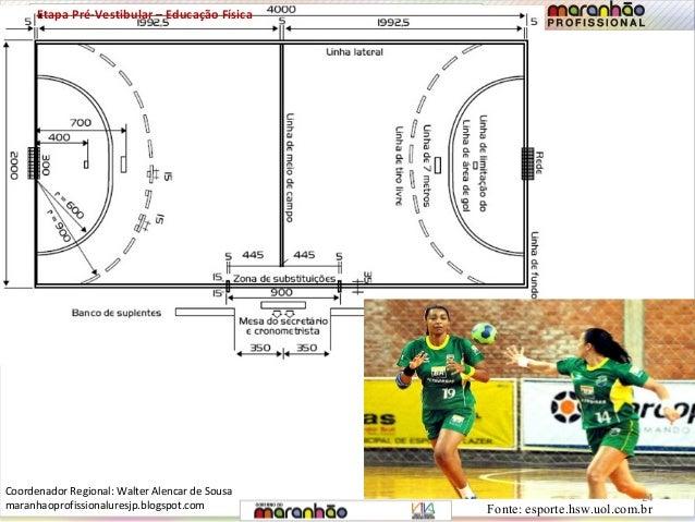 Etapa Pré-Vestibular – Educação Física  24  Fonte: esporte.hsw.uol.com.br  Coordenador Regional: Walter Alencar de Sousa  ...