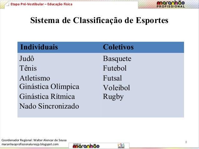 Sistema de Classificação de Esportes  Individuais Coletivos  Judô  Basquete  Tênis  Futebol  Atletismo  Futsal  Ginástica ...