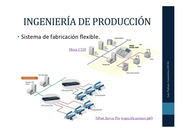 CIM 07 - Producción (FMS, Robótica, AGVs, ASRS) Slide 3