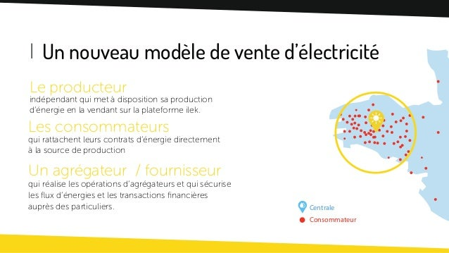 ExplorCamp #7 ilek : Plateforme d'énergie collaborative Slide 3