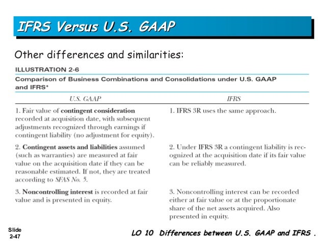 differences between gaap and ifrs Some of the major similarities and differences between ifrs standards and us gaap comparison between us gaap and ifrs standards 6.