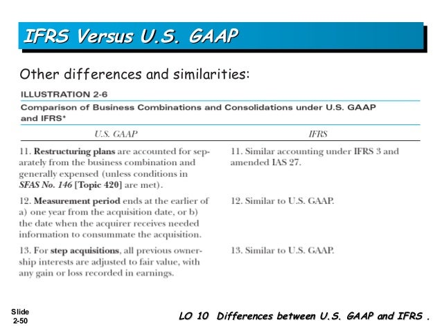 Comparing IFRS to GAAP Essay Sample
