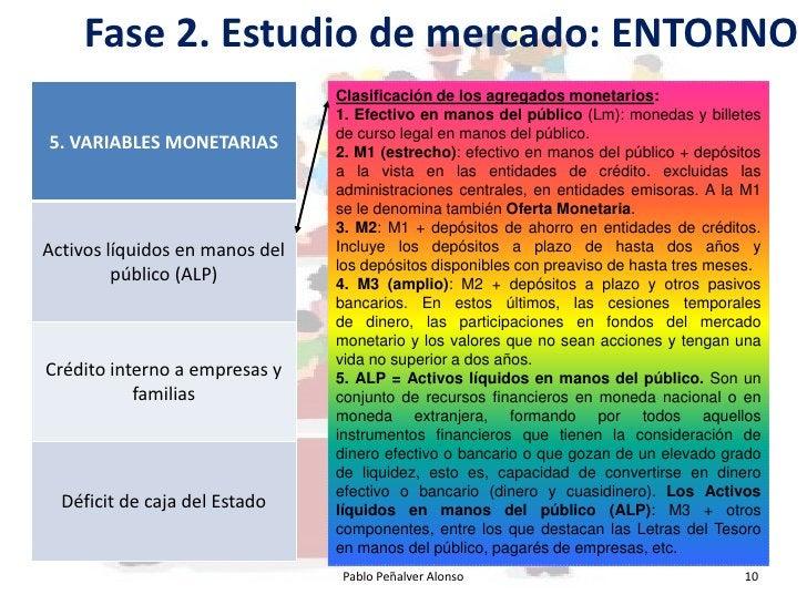 Fase 2. Estudio de mercado: ENTORNO                                 Clasificación de los agregados monetarios:            ...