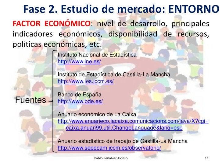 Fase 2. Estudio de mercado: ENTORNO FACTOR ECONÓMICO: nivel de desarrollo, principales indicadores económicos, disponibili...