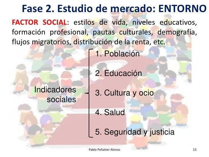 Fase 2. Estudio de mercado: ENTORNO FACTOR SOCIAL: estilos de vida, niveles educativos, formación profesional, pautas cult...