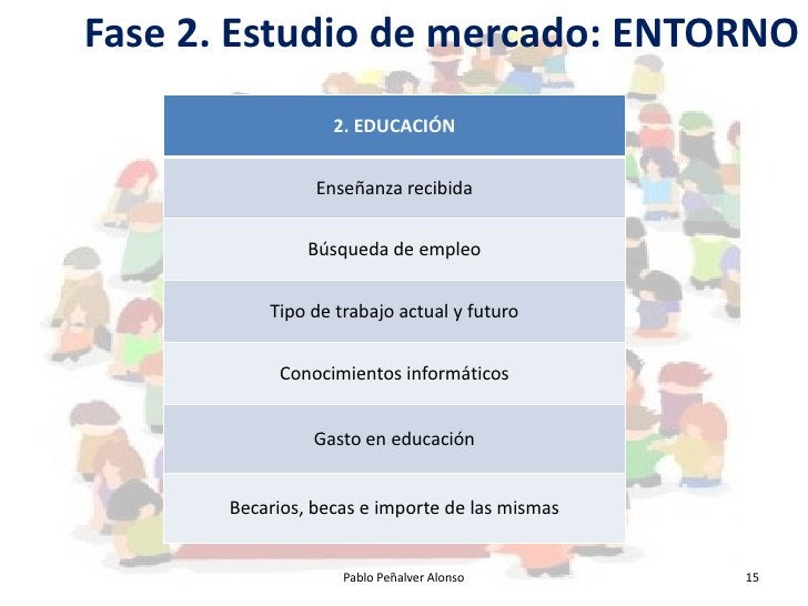 Fase 2. Estudio de mercado: ENTORNO                    2. EDUCACIÓN                    Enseñanza recibida                 ...
