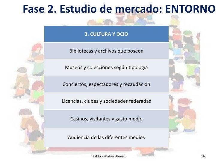 Fase 2. Estudio de mercado: ENTORNO                  3. CULTURA Y OCIO             Bibliotecas y archivos que poseen      ...
