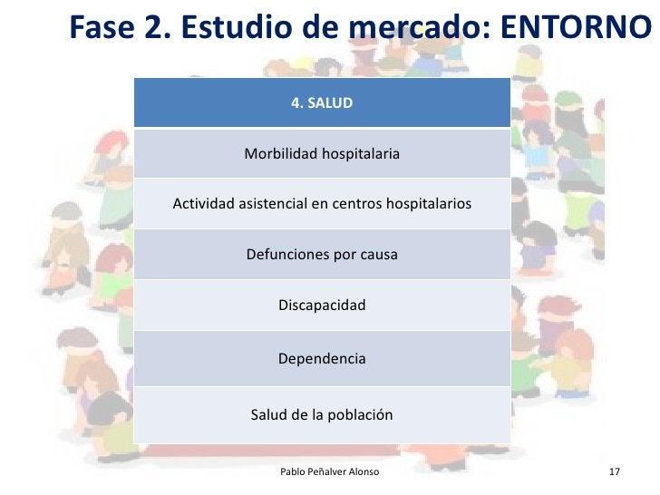 Fase 2. Estudio de mercado: ENTORNO                         4. SALUD                   Morbilidad hospitalaria         Act...