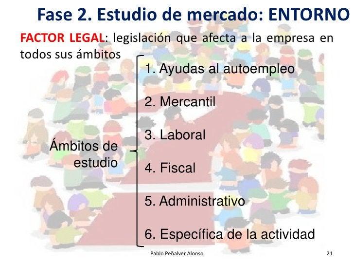Fase 2. Estudio de mercado: ENTORNO FACTOR LEGAL: legislación que afecta a la empresa en todos sus ámbitos                ...