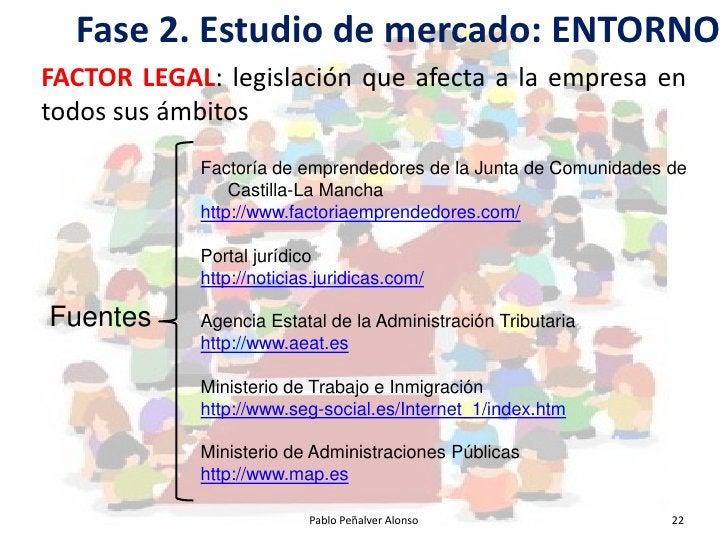 Fase 2. Estudio de mercado: ENTORNO FACTOR LEGAL: legislación que afecta a la empresa en todos sus ámbitos             Fac...