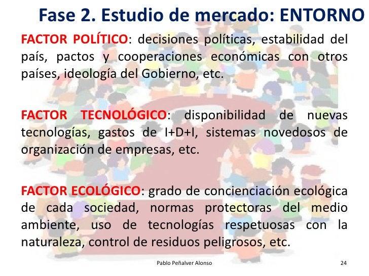 Fase 2. Estudio de mercado: ENTORNO FACTOR POLÍTICO: decisiones políticas, estabilidad del país, pactos y cooperaciones ec...