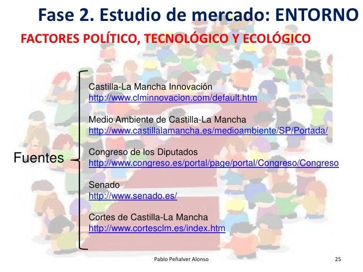 Fase 2. Estudio de mercado: ENTORNO  FACTORES POLÍTICO, TECNOLÓGICO Y ECOLÓGICO             Castilla-La Mancha Innovación ...