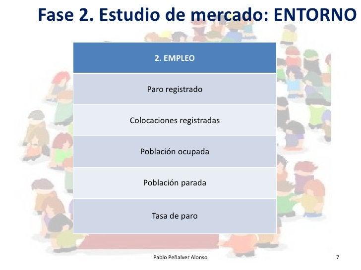 Fase 2. Estudio de mercado: ENTORNO                 2. EMPLEO                 Paro registrado             Colocaciones reg...