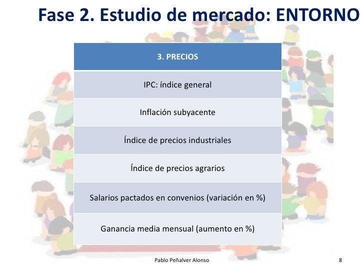 Fase 2. Estudio de mercado: ENTORNO                        3. PRECIOS                      IPC: índice general            ...