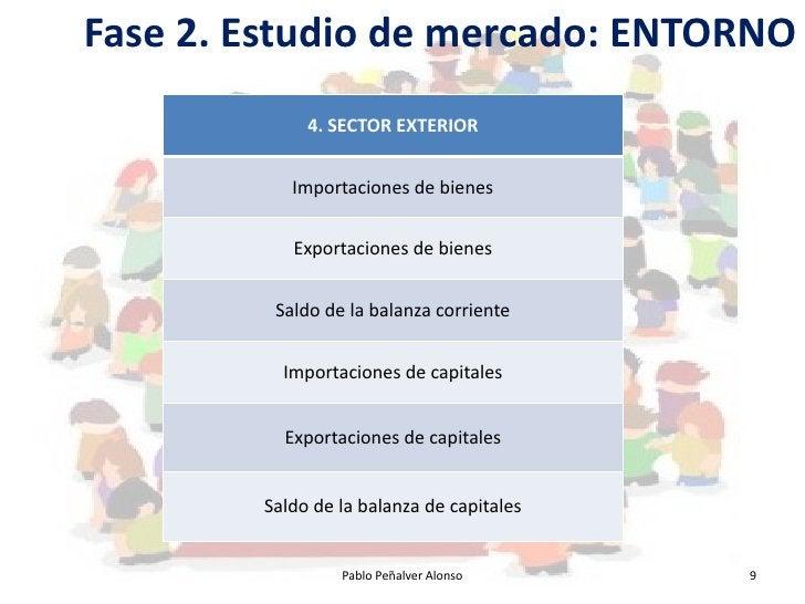 Fase 2. Estudio de mercado: ENTORNO              4. SECTOR EXTERIOR              Importaciones de bienes              Expo...