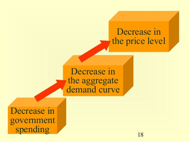 an an analysis of the use of automatic stabilizers to combat inflation Examine the contribution that automatic stabilizers play in creating a stable economy give examples of the automatic stabilizers and use them to illustrate their significance.