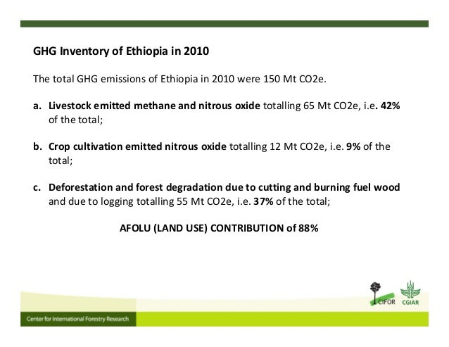 GHG Inventory of Ethiopia in 2010 The total GHG emissions of Ethiopia in 2010 were 150 Mt CO2e.  a. Livestock emitted meth...