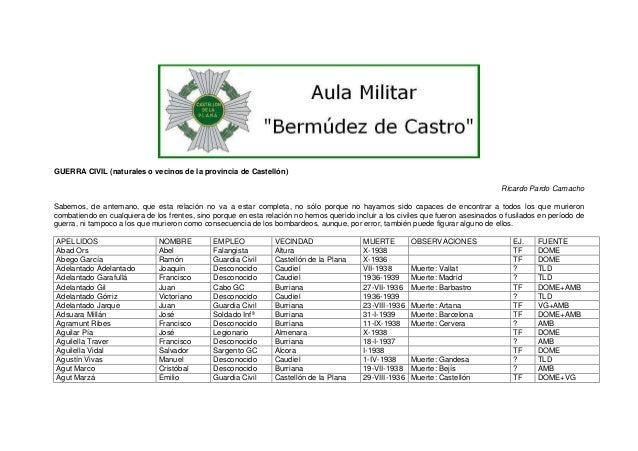 GUERRA CIVIL (naturales o vecinos de la provincia de Castellón) Ricardo Pardo Camacho Sabemos, de antemano, que esta relac...