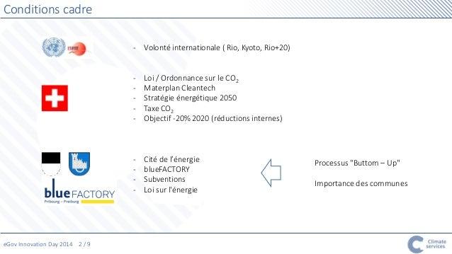 eGov Innovation Day 2014 2 / 9  Conditions cadre  -Volonté internationale ( Rio, Kyoto, Rio+20)  -Loi / Ordonnance sur le ...