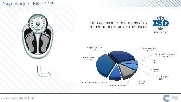 eGov Innovation Day 2014 4 / 9  Diagnostique : Bilan CO2  Bilan CO2 : Vue d'ensemble des émissions générées par les activi...