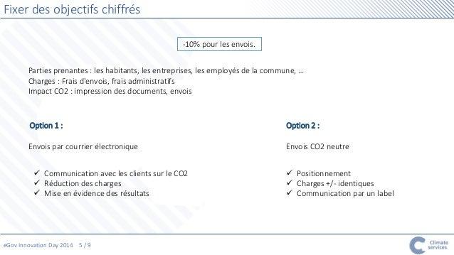 eGov Innovation Day 2014 5 / 9  Fixer des objectifs chiffrés  -10% pour les envois.  Parties prenantes : les habitants, le...