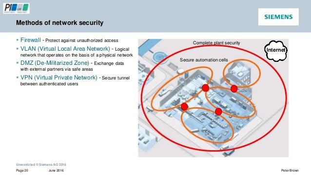 ... Integration Of Firewalls; 20. Part 88