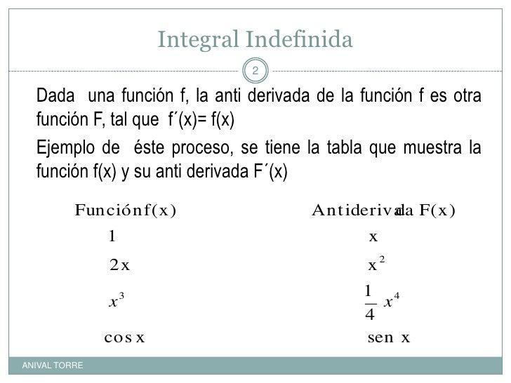 07 Integrales indefinidas Slide 2