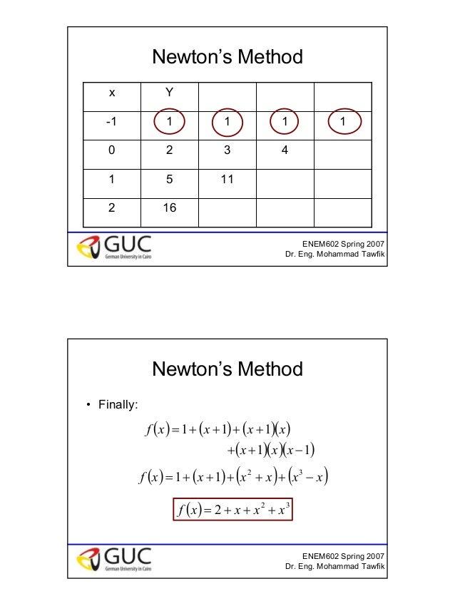 15 ENEM602 Spring 2007 Dr. Eng. Mohammad Tawfik Newton's Method 162 1151 4320 1111-1 Yx ENEM602 Spring 2007 Dr. Eng. Moham...