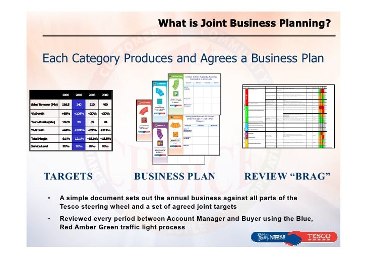 business plan category